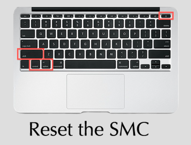 Resetting the System Management Controller (SMC) on your Mac