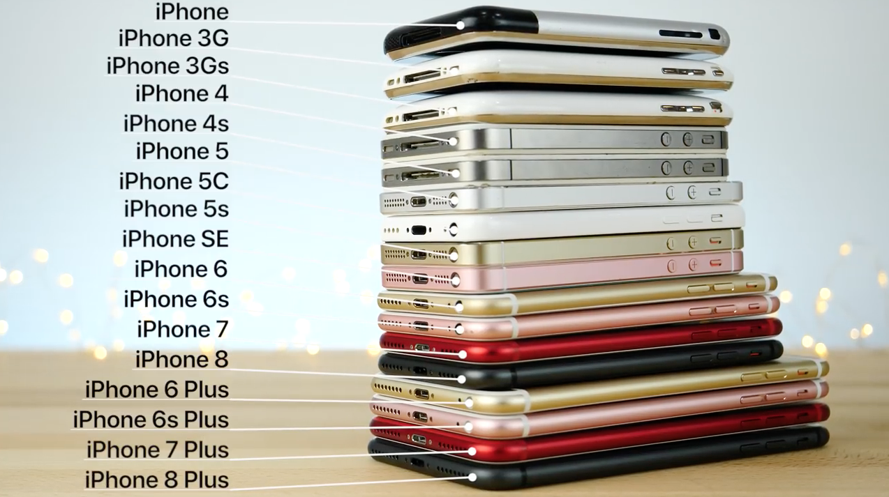 Every iPhone Model Comparison 2017! [video]